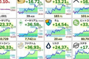 【朗報】仮想通貨(暗号資産)、爆上げで生き返る